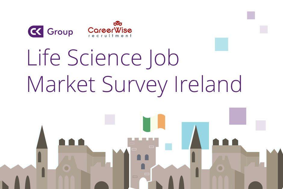 Live Science Job Market Survey